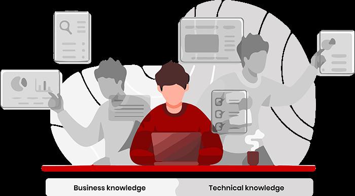 ABC Softwork business analyst