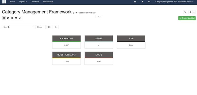 ABC Cloud for Category Managers