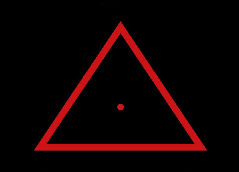 Trade off triangle